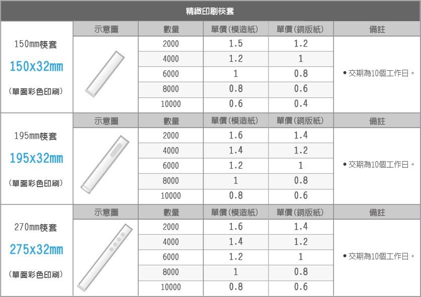 %e7%ad%b7%e5%a5%97%e8%a1%a8%e6%a0%bc02