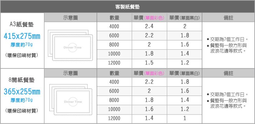 %e7%b4%99%e9%a4%90%e5%a2%8a%e8%a1%a8%e6%a0%bc02
