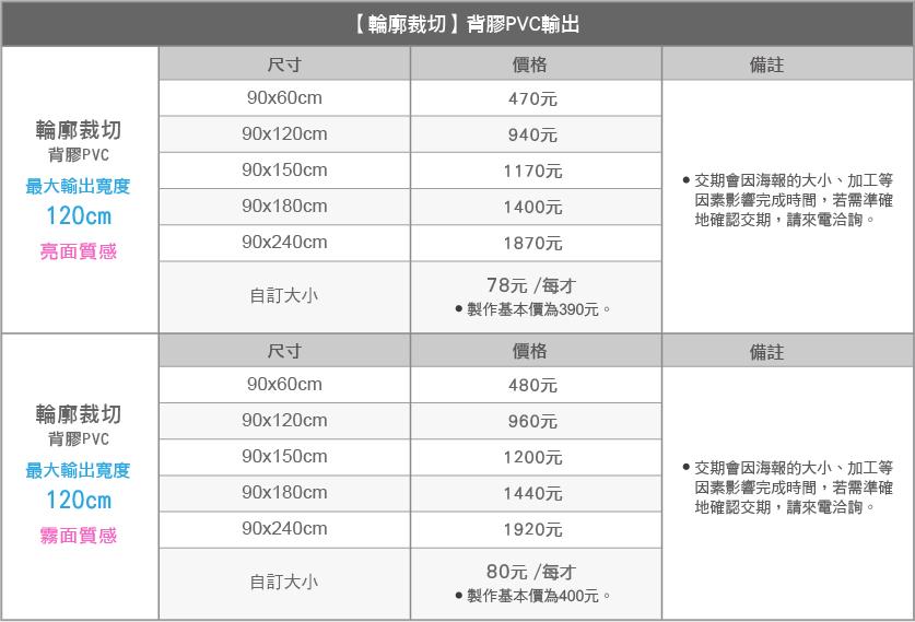 裁切_背膠PVC01