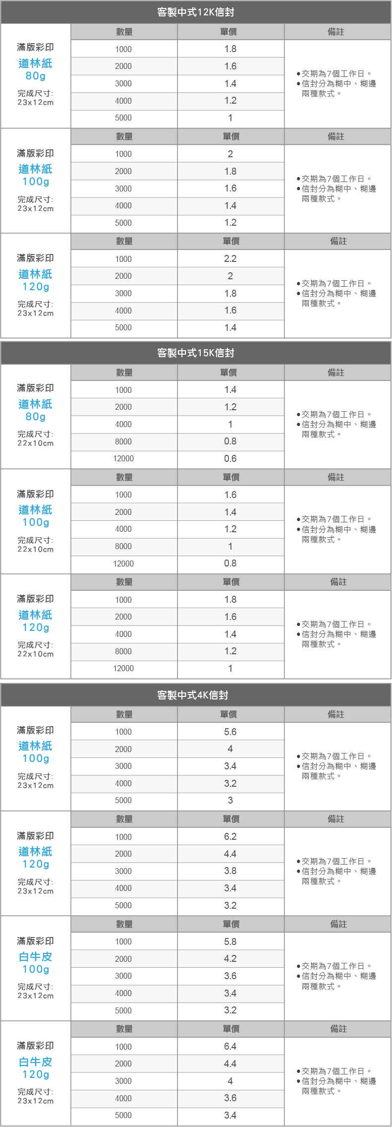 chinese_envelope